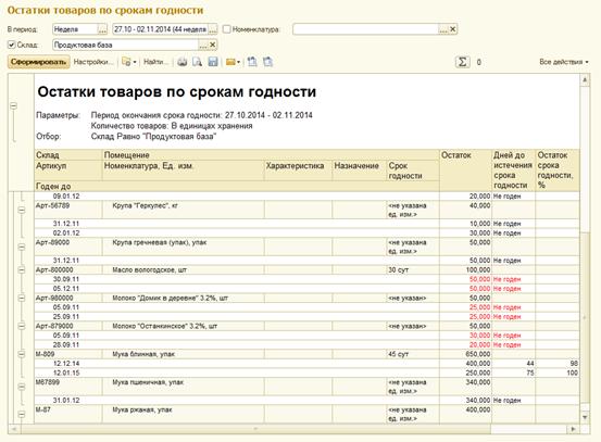 Сайт для проверки срока годности товаров